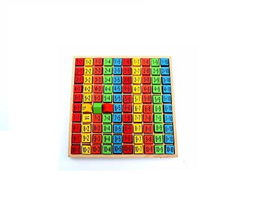 1×1 für Grundschüler / Holzrechenbrett / bunte Würfel mit Aufgaben / Spiel und Spaß für Rechenprofis / Lernen leichtgemacht von Natureich